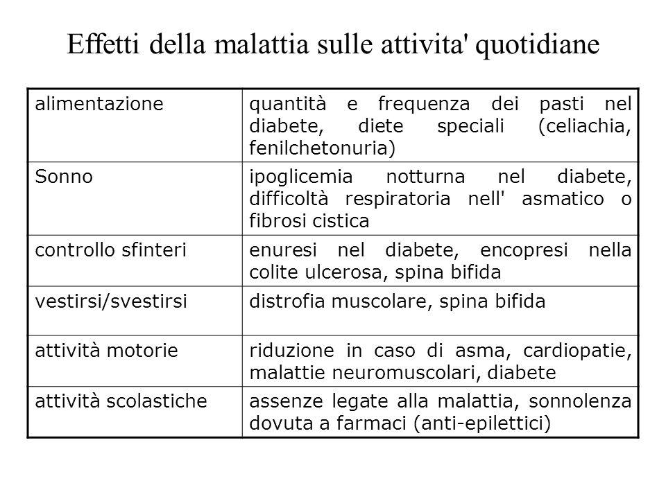 Effetti della malattia sulle attivita' quotidiane alimentazionequantità e frequenza dei pasti nel diabete, diete speciali (celiachia, fenilchetonuria)