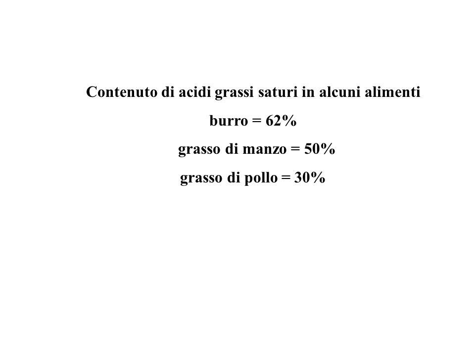 Contenuto di acidi grassi saturi in alcuni alimenti burro = 62% grasso di manzo = 50% grasso di pollo = 30%