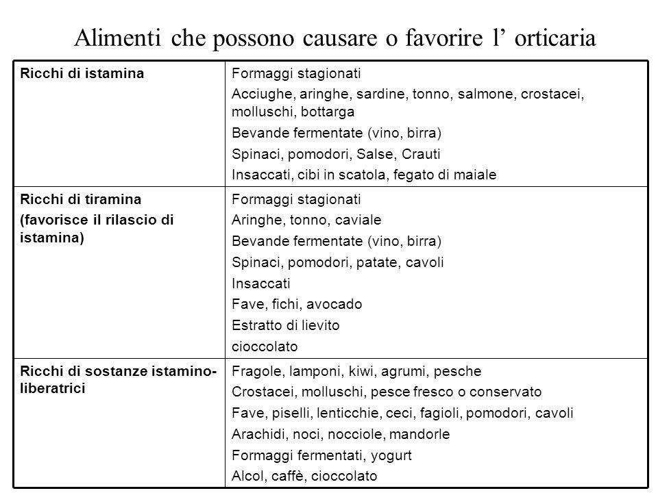 Alimenti che possono causare o favorire l orticaria Fragole, lamponi, kiwi, agrumi, pesche Crostacei, molluschi, pesce fresco o conservato Fave, pisel