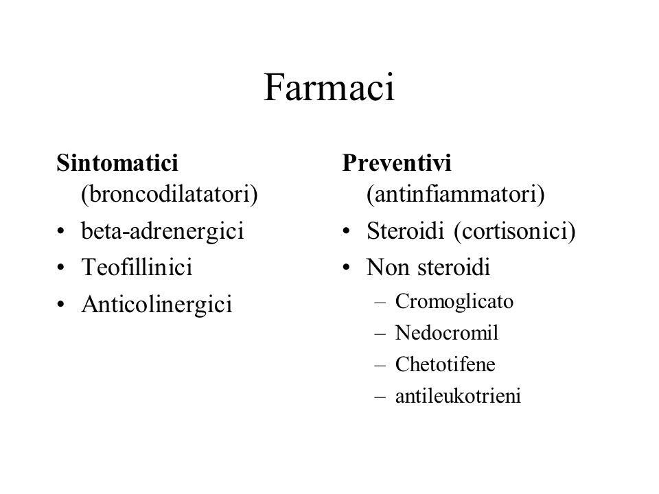 Farmaci Sintomatici (broncodilatatori) beta-adrenergici Teofillinici Anticolinergici Preventivi (antinfiammatori) Steroidi (cortisonici) Non steroidi