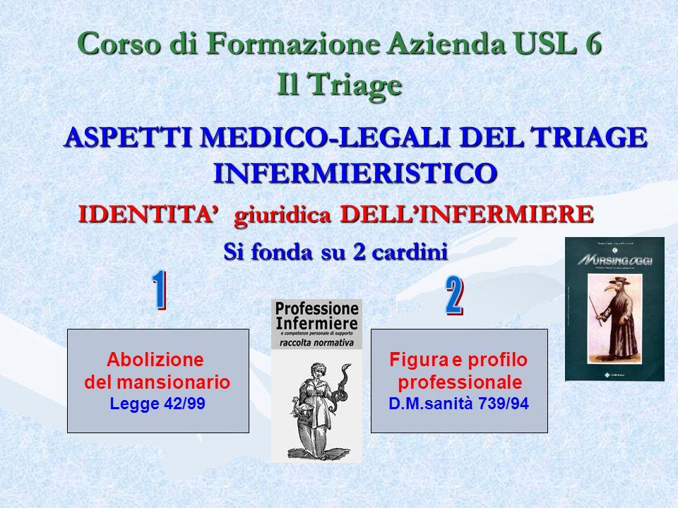 Corso di Formazione Azienda USL 6 Il Triage ASPETTI MEDICO-LEGALI DEL TRIAGE INFERMIERISTICO IDENTITA giuridica DELLINFERMIERE Si fonda su 2 cardini A