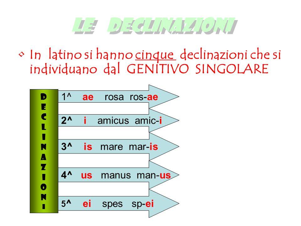 In latino si hanno cinque declinazioni che si individuano dal GENITIVO SINGOLARE LE DECLINAZIONI D E C L I N A Z I O N I 1^ ae rosa ros-ae 2^ i amicus