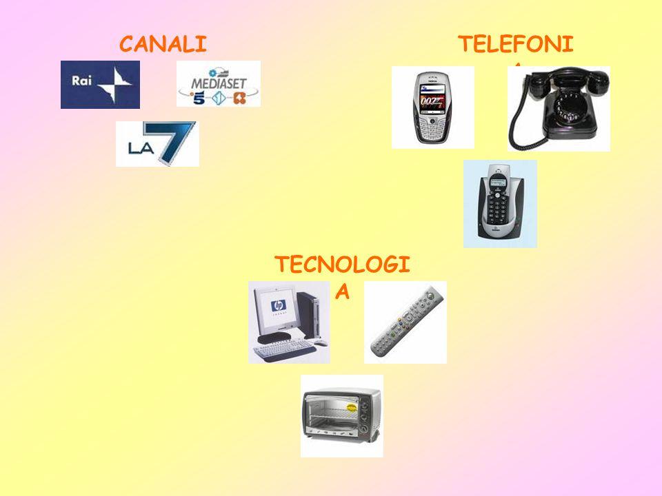 CANALITELEFONI A TECNOLOGI A