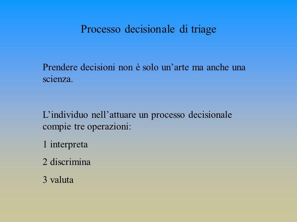 Processo decisionale di triage Prendere decisioni non è solo unarte ma anche una scienza. Lindividuo nellattuare un processo decisionale compie tre op