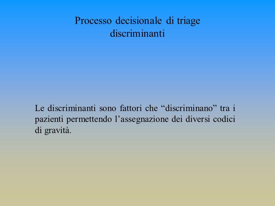 Processo decisionale di triage discriminanti Le discriminanti sono fattori che discriminano tra i pazienti permettendo lassegnazione dei diversi codic