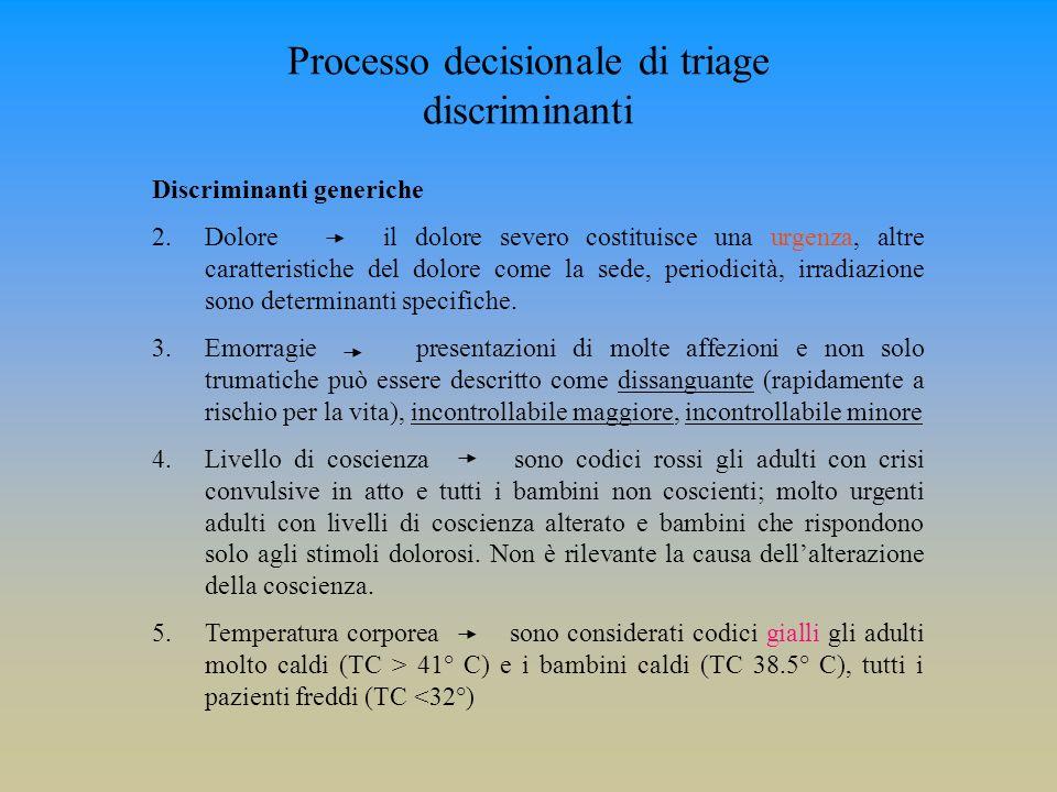 Processo decisionale di triage discriminanti Discriminanti generiche 2.Dolore il dolore severo costituisce una urgenza, altre caratteristiche del dolo