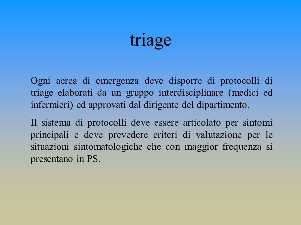 triage Ogni aerea di emergenza deve disporre di protocolli di triage elaborati da un gruppo interdisciplinare (medici ed infermieri) ed approvati dal