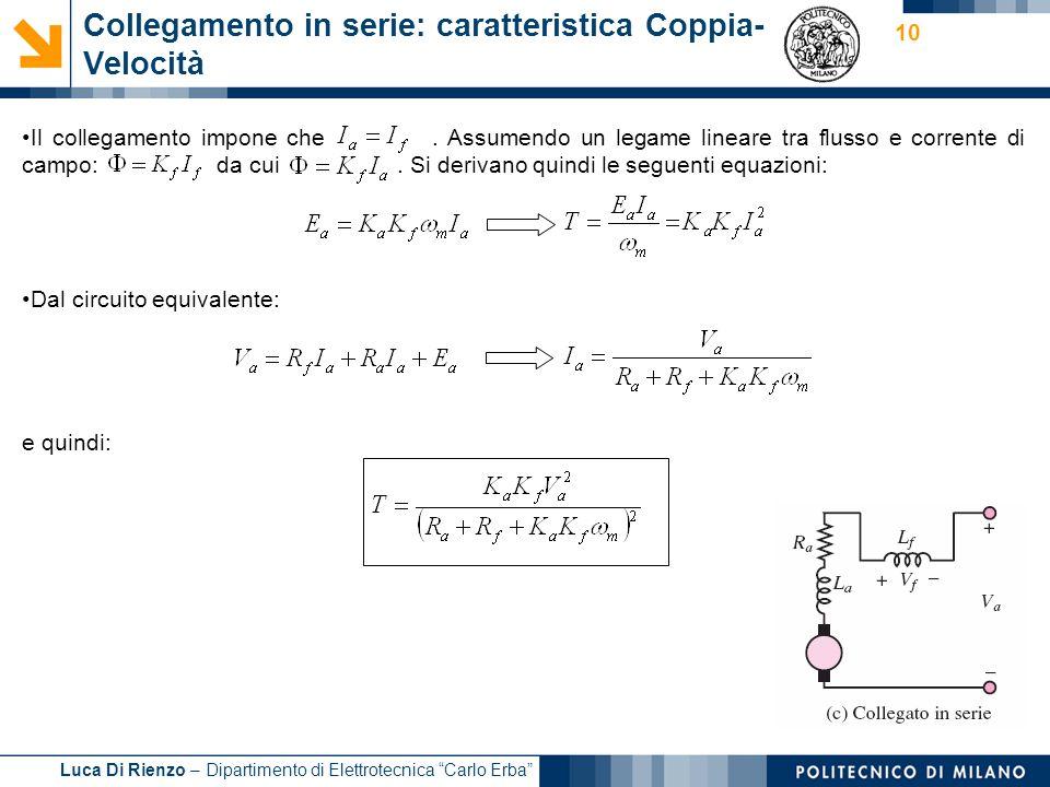 Luca Di Rienzo – Dipartimento di Elettrotecnica Carlo Erba 10 Collegamento in serie: caratteristica Coppia- Velocità Il collegamento impone che. Assum