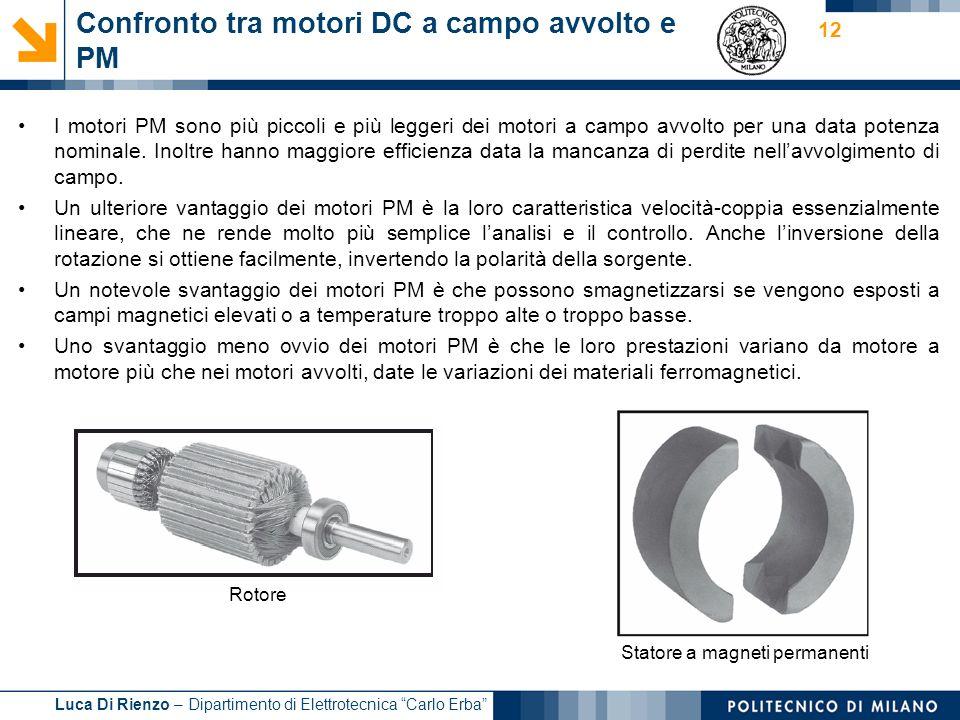 Luca Di Rienzo – Dipartimento di Elettrotecnica Carlo Erba 12 Confronto tra motori DC a campo avvolto e PM I motori PM sono più piccoli e più leggeri