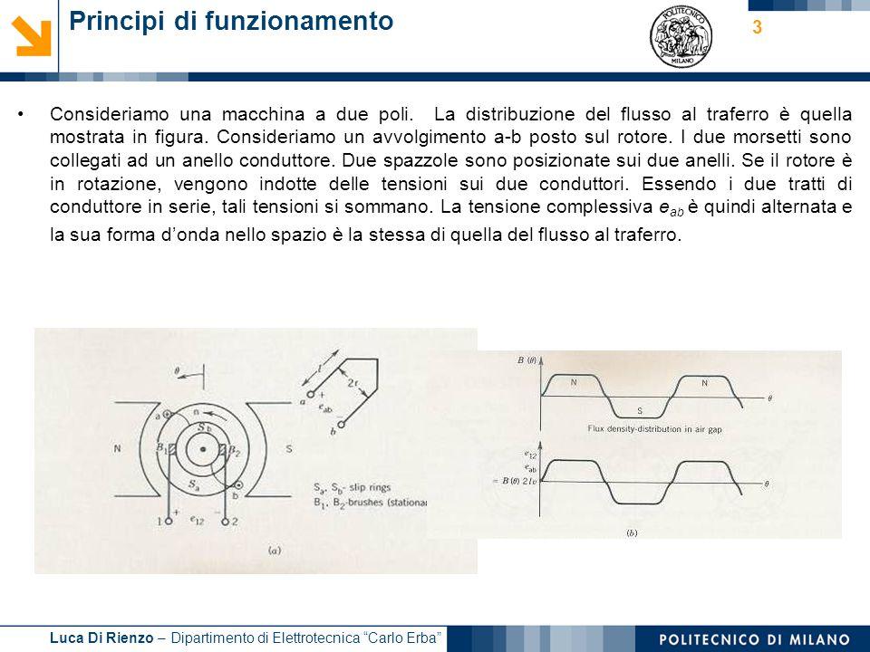 Luca Di Rienzo – Dipartimento di Elettrotecnica Carlo Erba 3 Principi di funzionamento Consideriamo una macchina a due poli. La distribuzione del flus