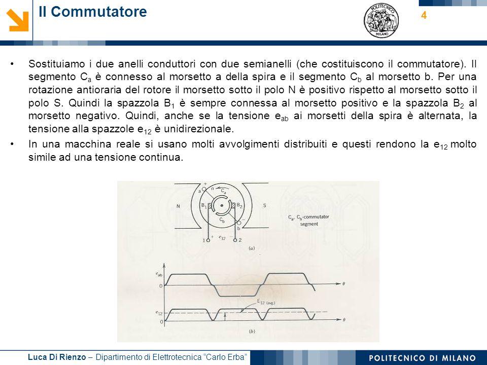 Luca Di Rienzo – Dipartimento di Elettrotecnica Carlo Erba 4 Il Commutatore Sostituiamo i due anelli conduttori con due semianelli (che costituiscono
