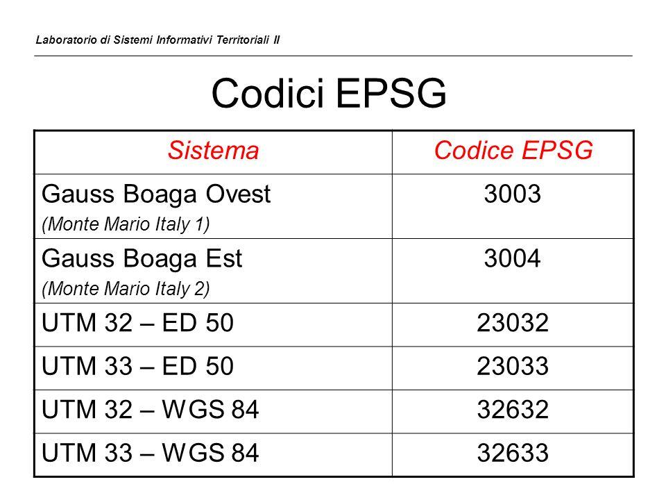 Codici EPSG Laboratorio di Sistemi Informativi Territoriali II SistemaCodice EPSG Gauss Boaga Ovest (Monte Mario Italy 1) 3003 Gauss Boaga Est (Monte