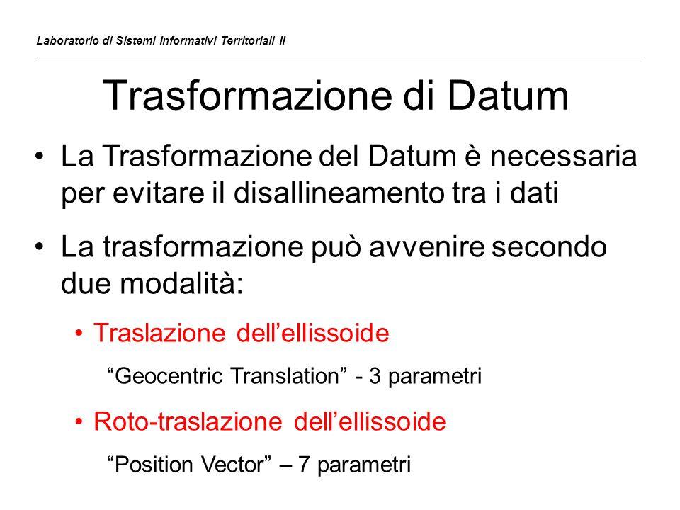Trasformazione di Datum La Trasformazione del Datum è necessaria per evitare il disallineamento tra i dati La trasformazione può avvenire secondo due