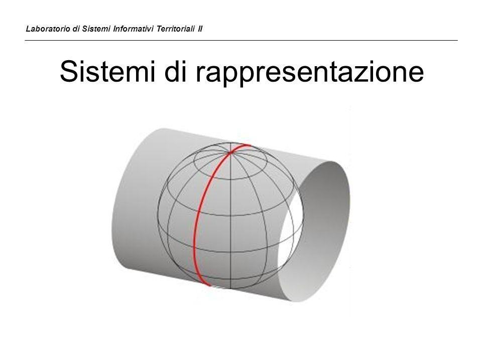 Sistemi di rappresentazione Laboratorio di Sistemi Informativi Territoriali II