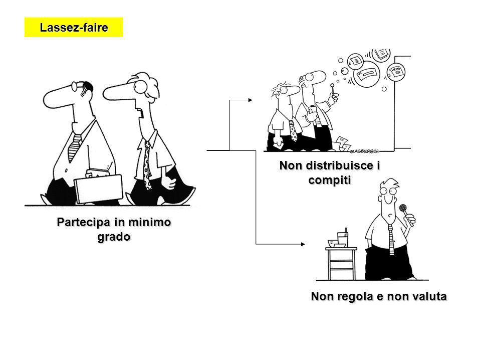 Lassez-faire Non distribuisce i compiti Non regola e non valuta Partecipa in minimo grado