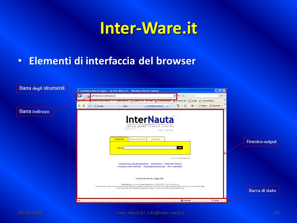 Inter-Ware.it 03/04/200820 Inter-Ware Srl info@Inter-ware.it Elementi di interfaccia del browser Elementi di interfaccia del browser Barra indirizzo B