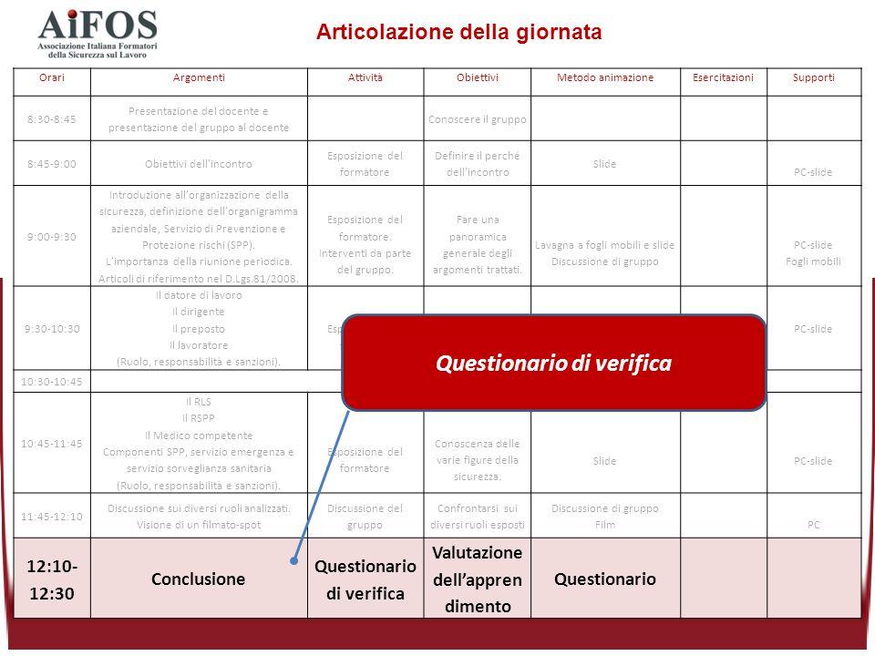Fasi impiegate nella microprogettazione -Individuazione degli obiettivi didattici e del profilo dei destinatari - Individuazione degli argomenti di massima e strumenti dei singoli obiettivi - Assegnazione dei tempi di massima ai singoli obiettivi didattici - Obiettivi dellintervento formativo per ogni argomento - Metodi e strategie didattiche da adottare - Verifiche da svolgere