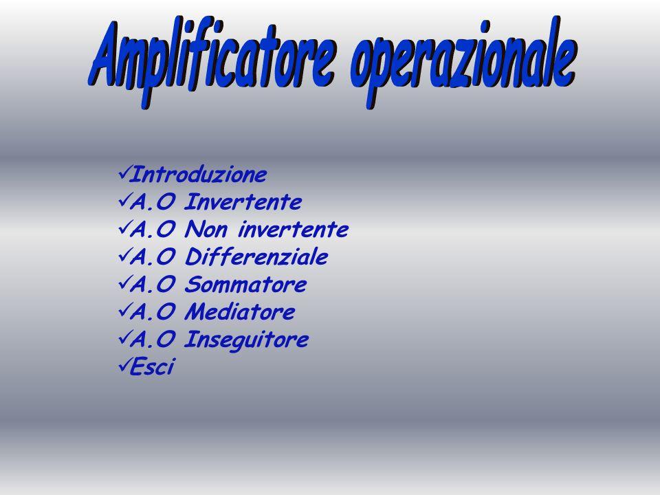 Introduzione Lamplificatore operazionale (AO) Lamplificatore operazionale (AO) è un circuito integrato molto versatile, costituito da una rete di resistenze, diodi e transistor incapsulati in unico contenitore di metallo.