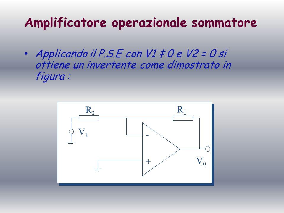 Amplificatore operazionale sommatore Applicando il P.S.E con V1 0 e V2 = 0 si ottiene un invertente come dimostrato in figura : + - R3R3 R1R1 V0V0 V1V
