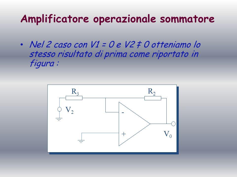 Amplificatore operazionale sommatore Nel 2 caso con V1 = 0 e V2 0 otteniamo lo stesso risultato di prima come riportato in figura : + - R3R3 R2R2 V0V0