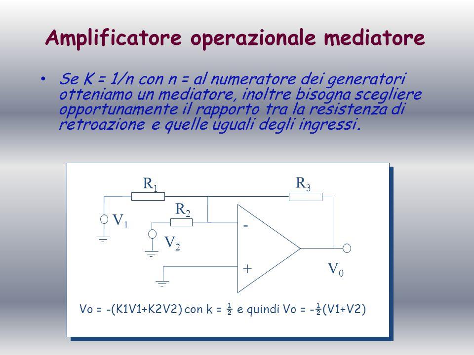 Amplificatore operazionale mediatore Se K = 1/n con n = al numeratore dei generatori otteniamo un mediatore, inoltre bisogna scegliere opportunamente