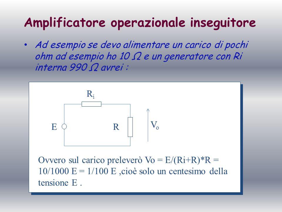 Amplificatore operazionale inseguitore Ad esempio se devo alimentare un carico di pochi ohm ad esempio ho 10 e un generatore con Ri interna 990 avrei
