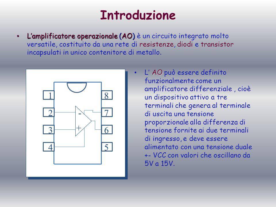 Introduzione Lamplificatore operazionale (AO) Lamplificatore operazionale (AO) è un circuito integrato molto versatile, costituito da una rete di resi