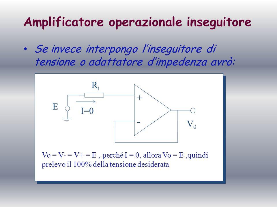 Amplificatore operazionale inseguitore Se invece interpongo linseguitore di tensione o adattatore dimpedenza avrò: RiRi V0V0 E Vo = V- = V+ = E, perch