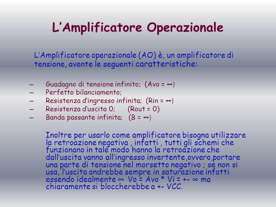 LAmplificatore Operazionale LAmplificatore operazionale (AO) è, un amplificatore di tensione, avente le seguenti caratteristiche: – Guadagno di tensio