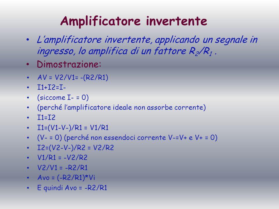 Amplificatore invertente Lamplificatore invertente, applicando un segnale in ingresso, lo amplifica di un fattore R 2 /R 1. Dimostrazione: AV = V2/V1=
