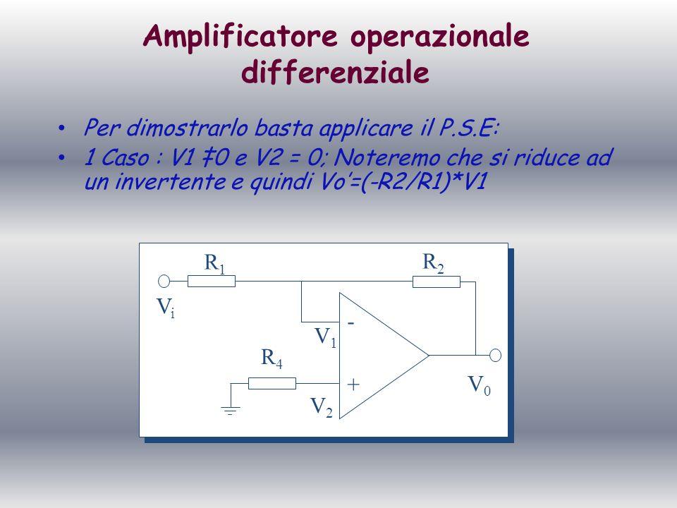 Amplificatore operazionale differenziale Nel 2 caso con V1 = 0 e V2 0 noteremo che otteniamo un partitore di tensione : + - R1R1 R2R2 V+V+ V1V1 V0V0 R3R3 V2V2 R4R4