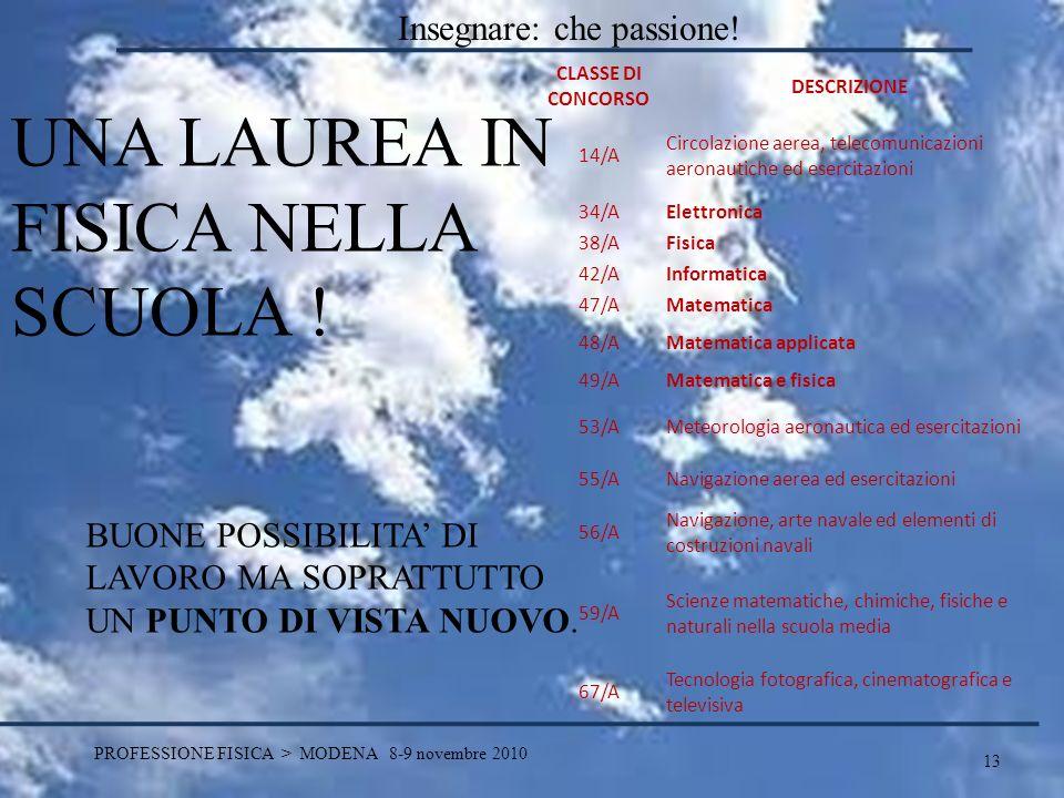13 PROFESSIONE FISICA > MODENA 8-9 novembre 2010 UNA LAUREA IN FISICA NELLA SCUOLA ! BUONE POSSIBILITA DI LAVORO MA SOPRATTUTTO UN PUNTO DI VISTA NUOV