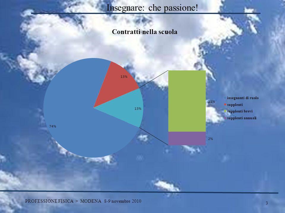 4 PROFESSIONE FISICA > MODENA 8-9 novembre 2010 Insegnare: che passione!