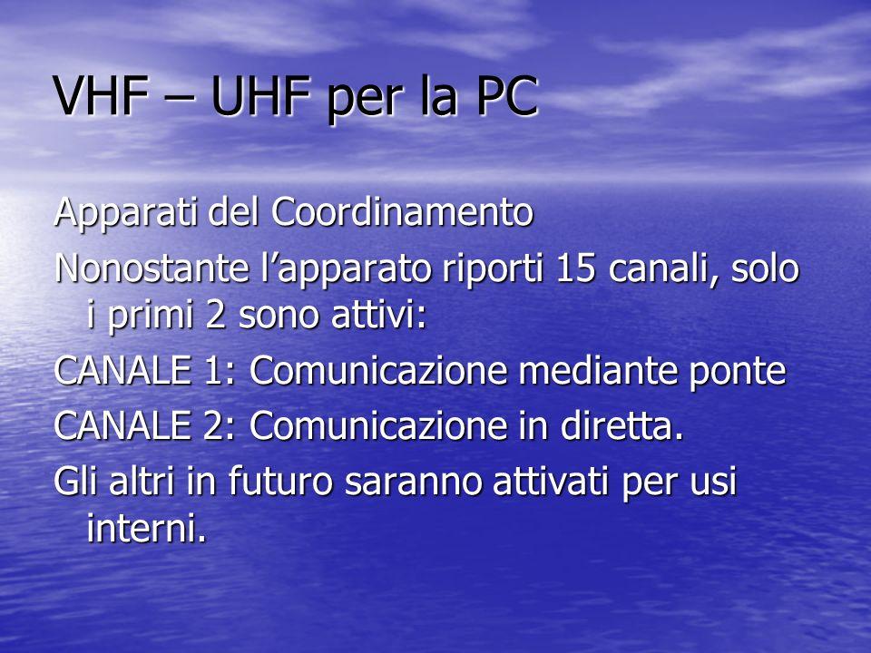 VHF – UHF per la PC Apparati del Coordinamento Nonostante lapparato riporti 15 canali, solo i primi 2 sono attivi: CANALE 1: Comunicazione mediante ponte CANALE 2: Comunicazione in diretta.