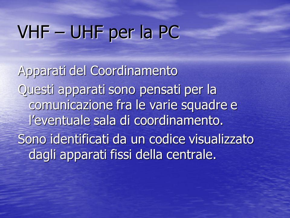 VHF – UHF per la PC Apparati del Coordinamento Questi apparati sono pensati per la comunicazione fra le varie squadre e leventuale sala di coordinamento.