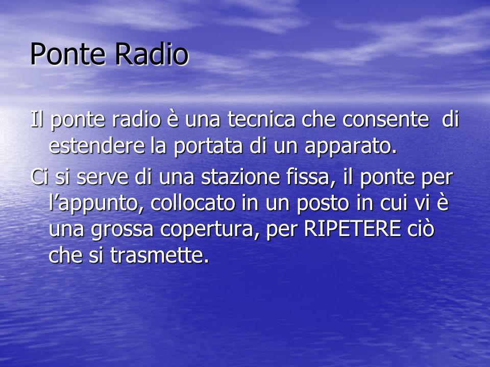 Ponte Radio Il ponte radio è una tecnica che consente di estendere la portata di un apparato. Ci si serve di una stazione fissa, il ponte per lappunto