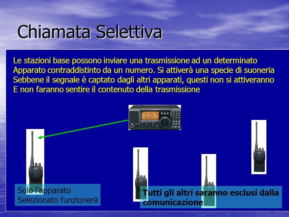 Chiamata Selettiva Le stazioni base possono inviare una trasmissione ad un determinato Apparato contraddistinto da un numero. Si attiverà una specie d