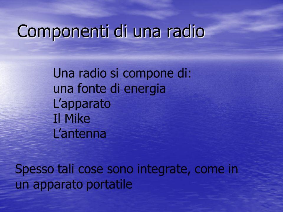 Componenti di una radio Una radio si compone di: una fonte di energia Lapparato Il Mike Lantenna Spesso tali cose sono integrate, come in un apparato