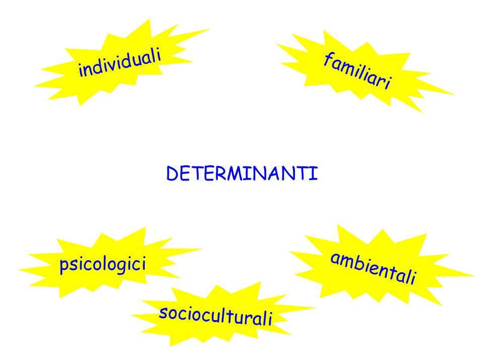 DETERMINANTI individuali socioculturali psicologici familiari ambientali