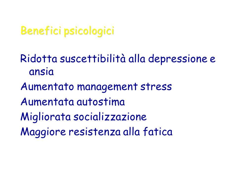 Benefici psicologici Ridotta suscettibilità alla depressione e ansia Aumentato management stress Aumentata autostima Migliorata socializzazione Maggio