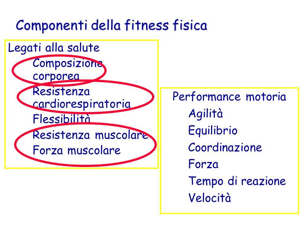 Componenti della fitness fisica Legati alla salute – Composizione corporea – Resistenza cardiorespiratoria – Flessibilità – Resistenza muscolare – For