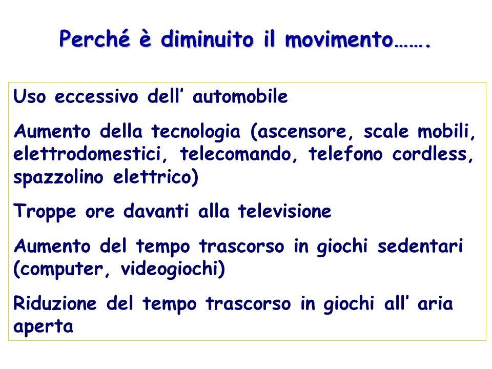 Perché è diminuito il movimento……. Uso eccessivo dell automobile Aumento della tecnologia (ascensore, scale mobili, elettrodomestici, telecomando, tel