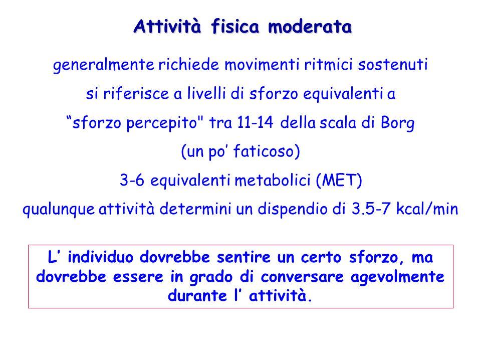 Attività fisica moderata generalmente richiede movimenti ritmici sostenuti si riferisce a livelli di sforzo equivalenti a sforzo percepito