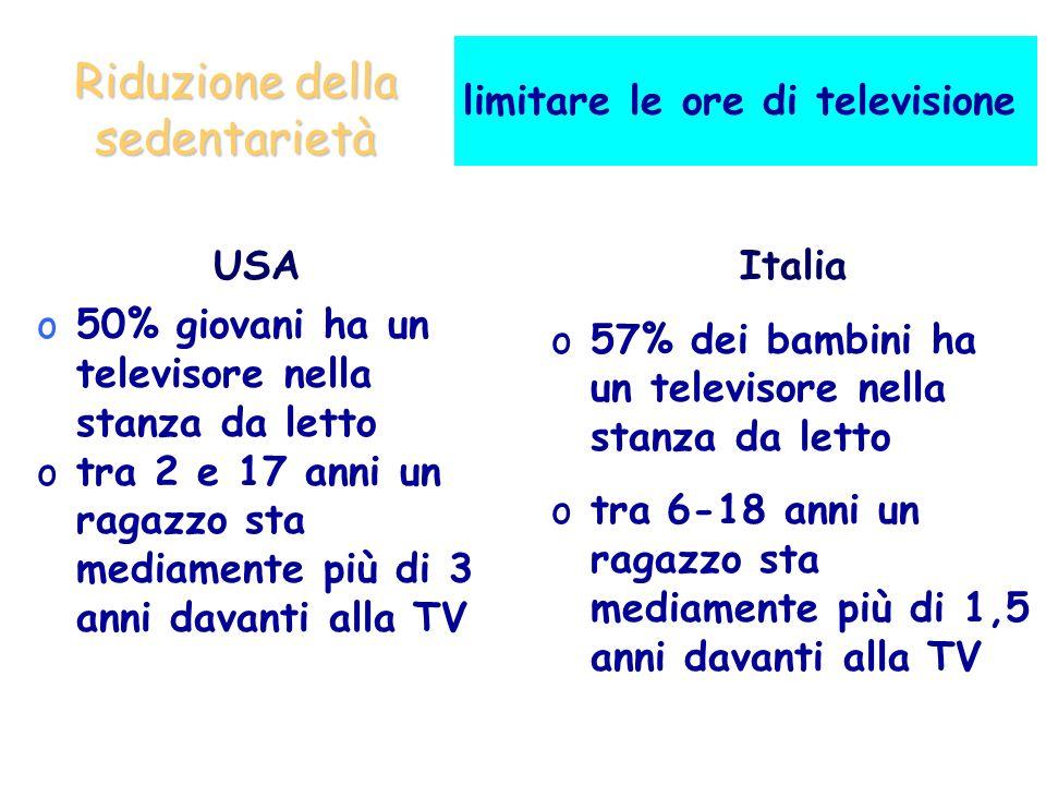 Riduzione della sedentarietà USA o50% giovani ha un televisore nella stanza da letto otra 2 e 17 anni un ragazzo sta mediamente più di 3 anni davanti