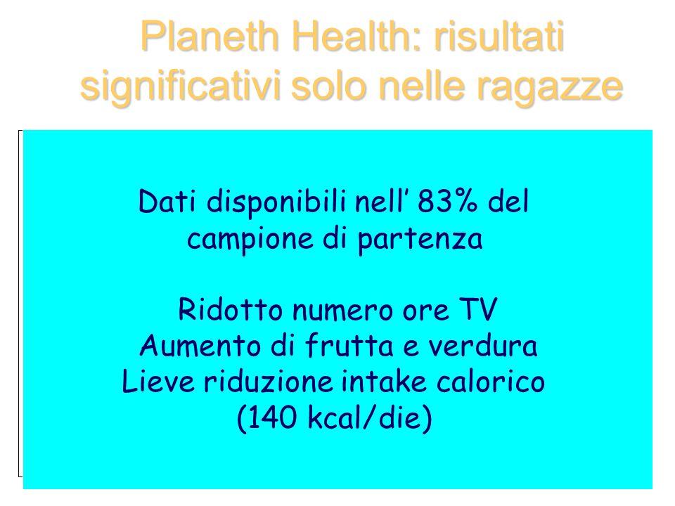 Planeth Health: risultati significativi solo nelle ragazze Dati disponibili nell 83% del campione di partenza Ridotto numero ore TV Aumento di frutta