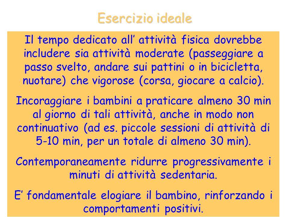 Esercizio ideale Il tempo dedicato all attività fisica dovrebbe includere sia attività moderate (passeggiare a passo svelto, andare sui pattini o in b