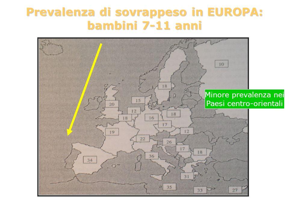 Prevalenza di sovrappeso in EUROPA: bambini 7-11 anni Minore prevalenza nei Paesi centro-orientali