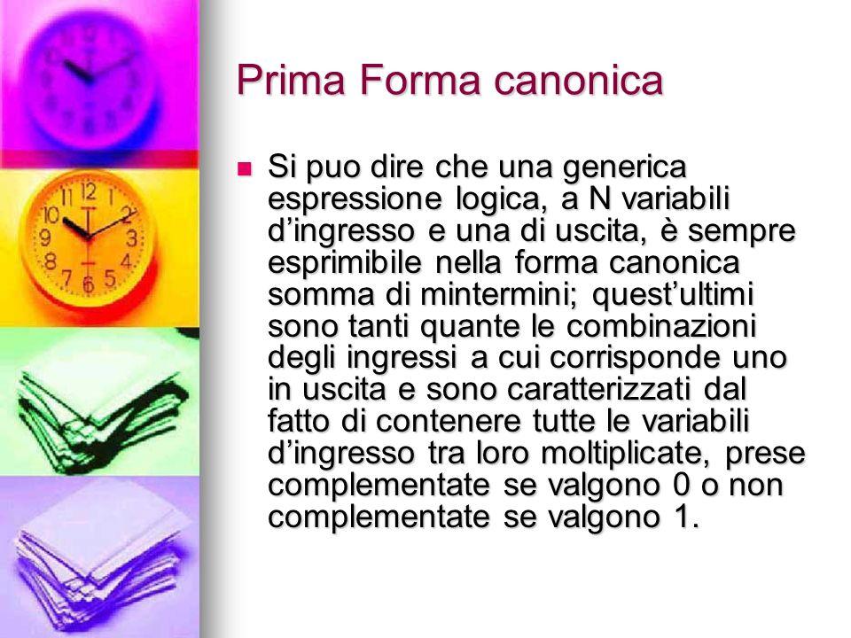 Esempio 1° forma canonica A B CY 0 0 01 0 0 11 0 1 00 0 1 10 1 0 01 1 0 10 1 1 01 1 1 10