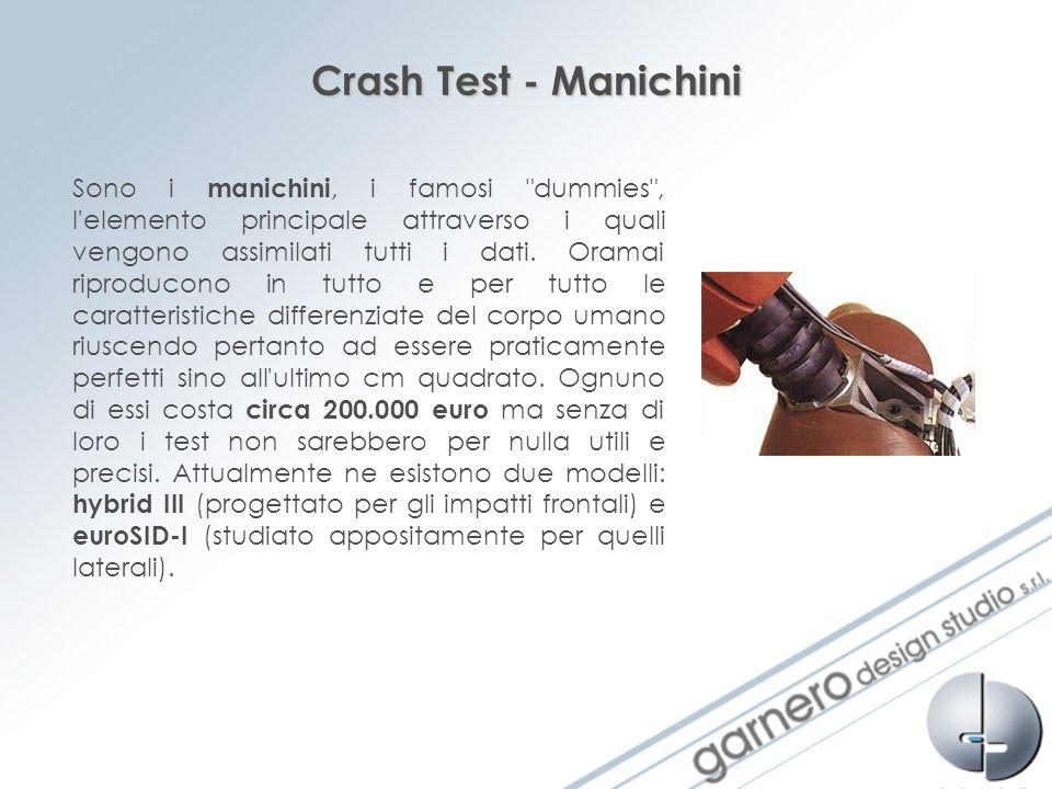 Crash Test - Manichini Sono i manichini, i famosi