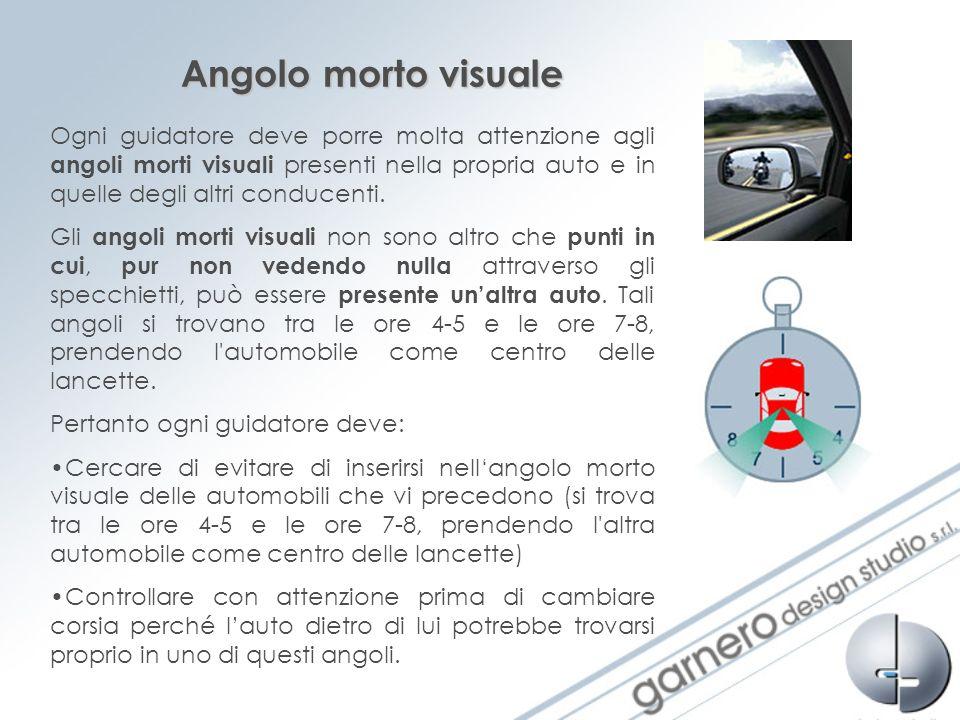 Angolo morto visuale Ogni guidatore deve porre molta attenzione agli angoli morti visuali presenti nella propria auto e in quelle degli altri conducen
